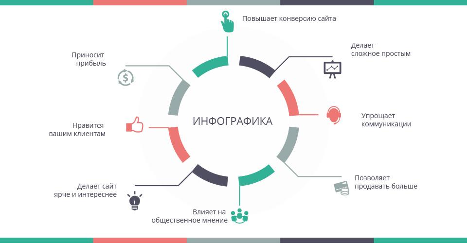 Разработка сайта под ключ в Украине